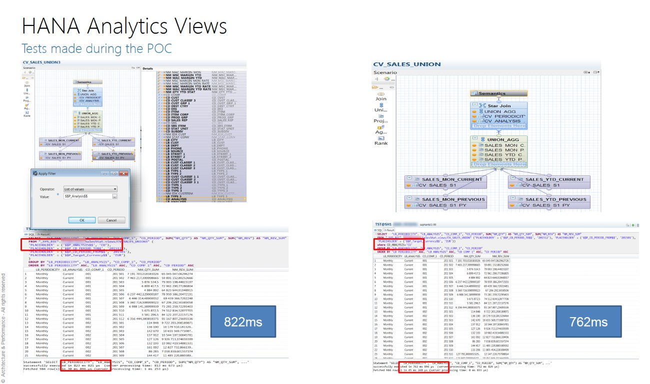 HANA Analytics Views Compare Parameters To Filters Performance
