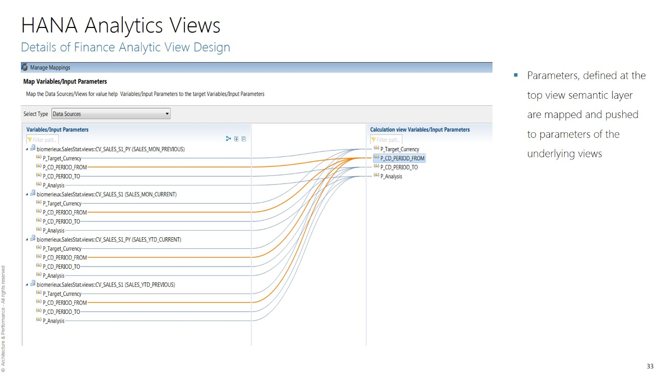 HANA Analytics Views Parameters Pushed to underlying views