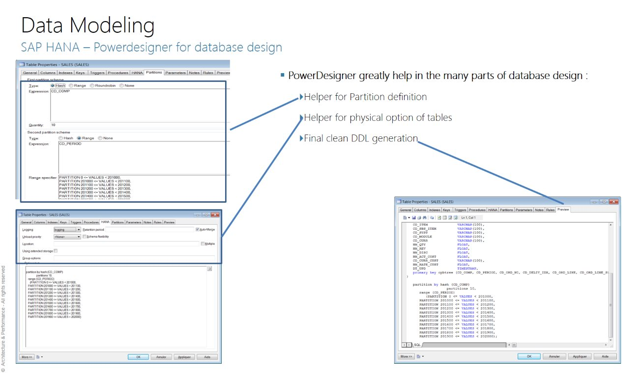 SAP PowerDesigner for Database Design Partitionning with SAP HANA
