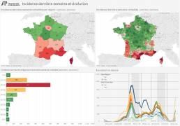 Incidence COVID en France par départements et par tranches d'age